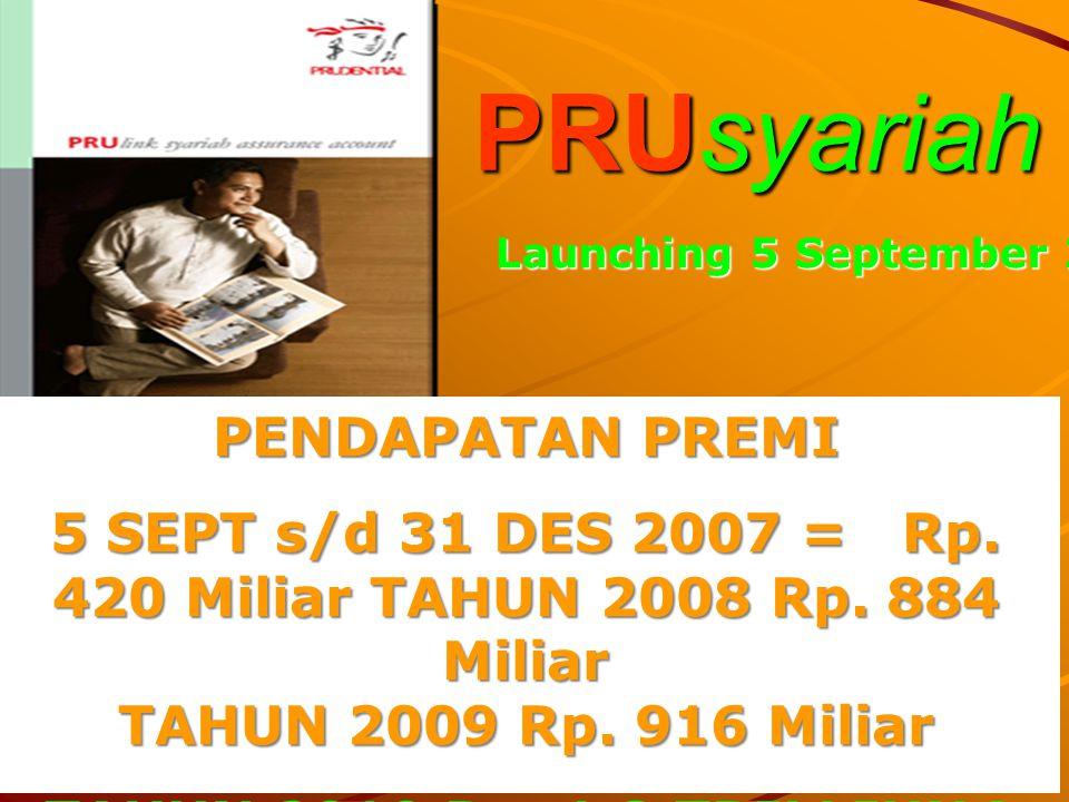 Indonesia Best Brand Award 2009 & 2010 Dari Majalah SWA Prudential memenangkan IBBA