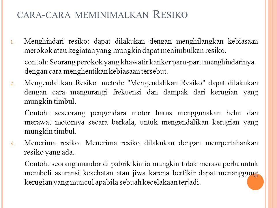 CARA - CARA MEMINIMALKAN R ESIKO 1.