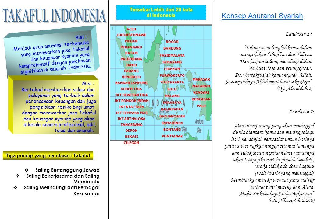 Tersebar Lebih dari 20 kota di Indonesia Tiga prinsip yang mendasari Takaful Konsep Asuransi Syariah Landasan 1 : Tolong menolonglah kamu dalam mengerjakan kebajikan dan Takwa.