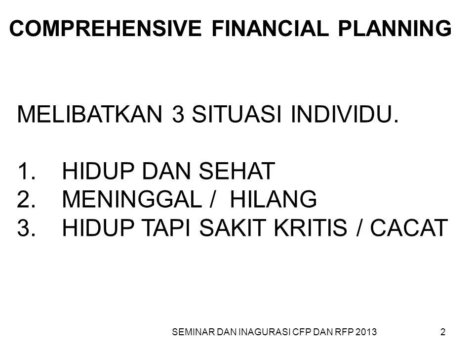 MELIBATKAN 3 SITUASI INDIVIDU. 1. HIDUP DAN SEHAT 2. MENINGGAL / HILANG 3. HIDUP TAPI SAKIT KRITIS / CACAT 2SEMINAR DAN INAGURASI CFP DAN RFP 2013 COM