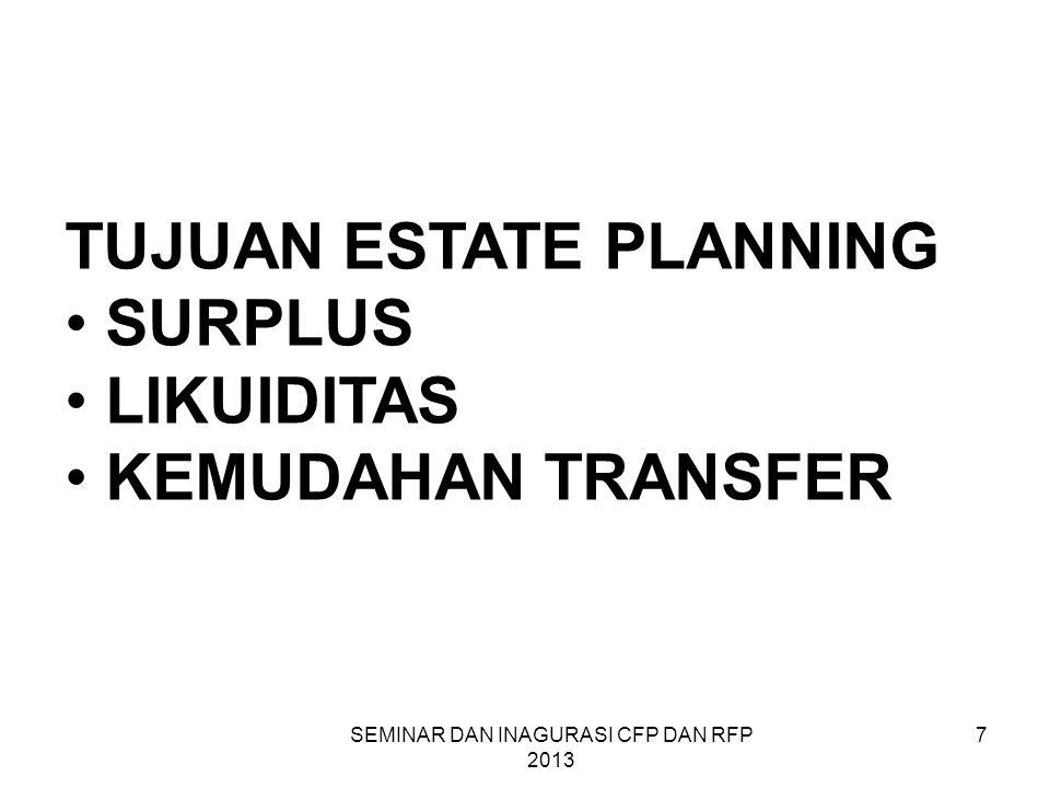 SEMINAR DAN INAGURASI CFP DAN RFP 2013 7 TUJUAN ESTATE PLANNING • SURPLUS • LIKUIDITAS • KEMUDAHAN TRANSFER