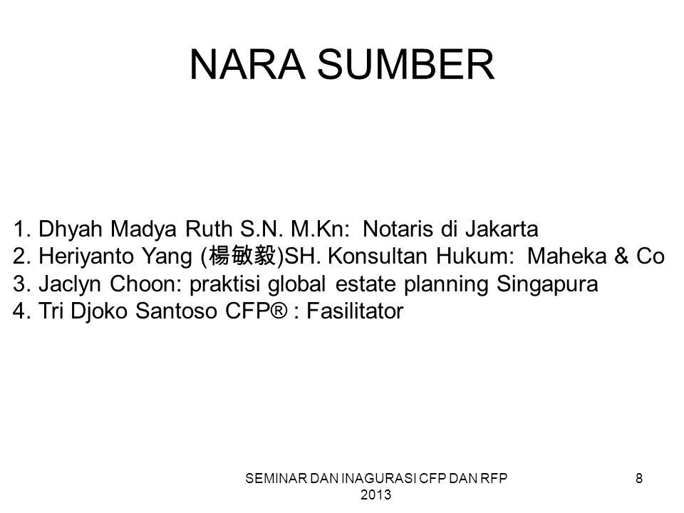 NARA SUMBER SEMINAR DAN INAGURASI CFP DAN RFP 2013 8 1.Dhyah Madya Ruth S.N. M.Kn: Notaris di Jakarta 2.Heriyanto Yang ( 楊敏毅 )SH. Konsultan Hukum: Mah