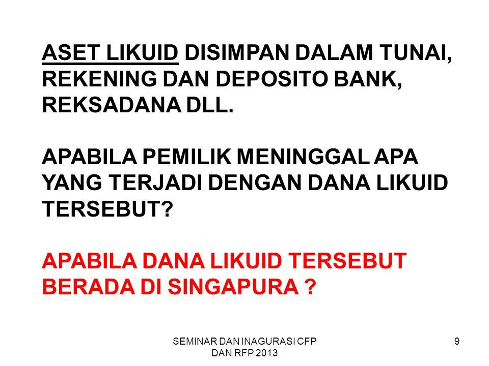 SEMINAR DAN INAGURASI CFP DAN RFP 2013 9 ASET LIKUID DISIMPAN DALAM TUNAI, REKENING DAN DEPOSITO BANK, REKSADANA DLL. APABILA PEMILIK MENINGGAL APA YA