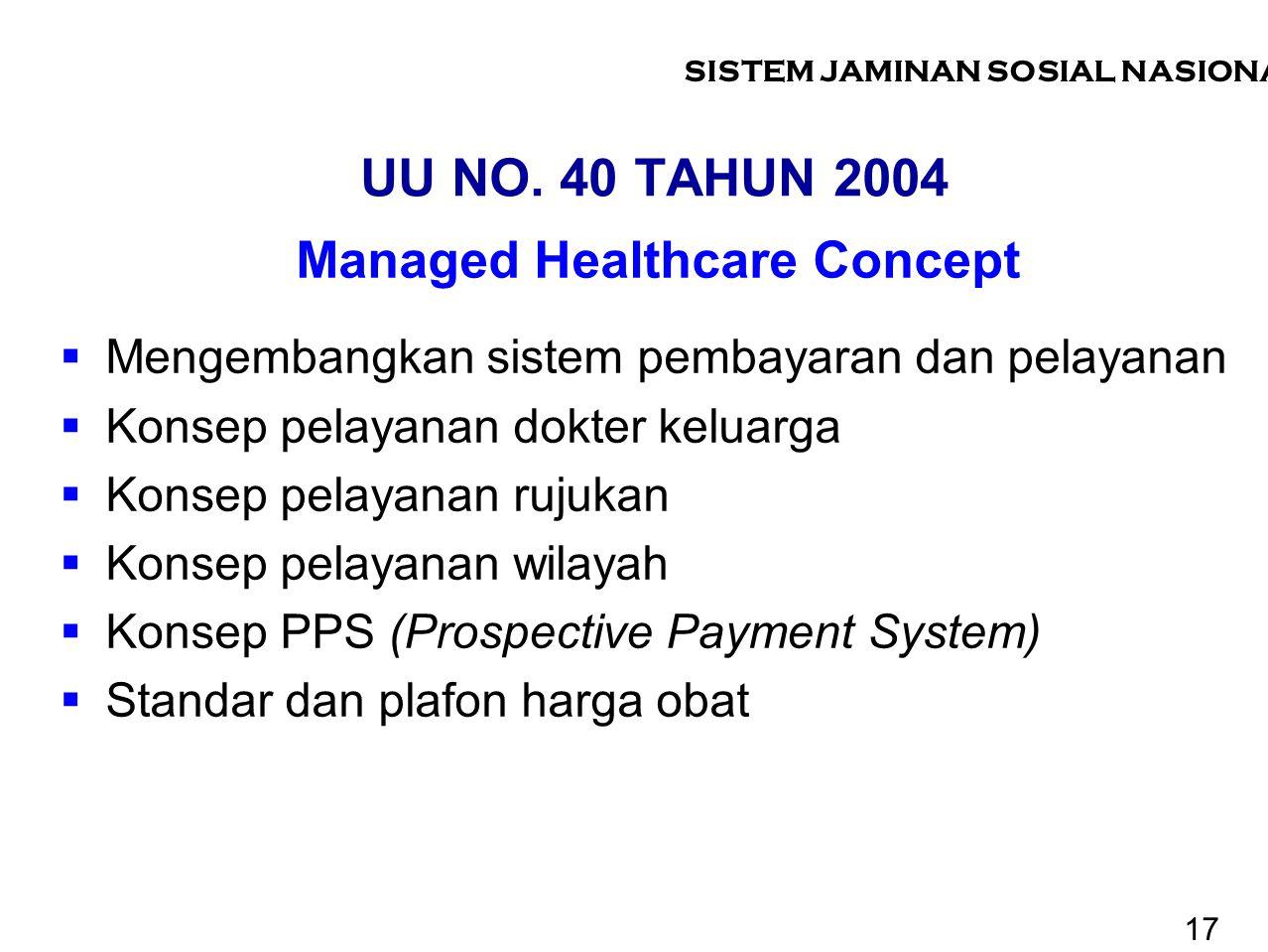 UU NO. 40 TAHUN 2004 Managed Healthcare Concept  Mengembangkan sistem pembayaran dan pelayanan  Konsep pelayanan dokter keluarga  Konsep pelayanan