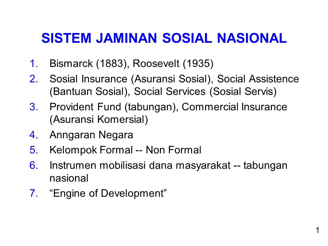 SISTEM JAMINAN SOSIAL NASIONAL 1.Bismarck (1883), Roosevelt (1935) 2.Sosial Insurance (Asuransi Sosial), Social Assistence (Bantuan Sosial), Social Se