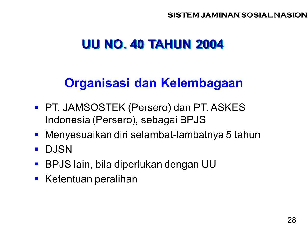 Organisasi dan Kelembagaan  PT. JAMSOSTEK (Persero) dan PT. ASKES Indonesia (Persero), sebagai BPJS  Menyesuaikan diri selambat-lambatnya 5 tahun 
