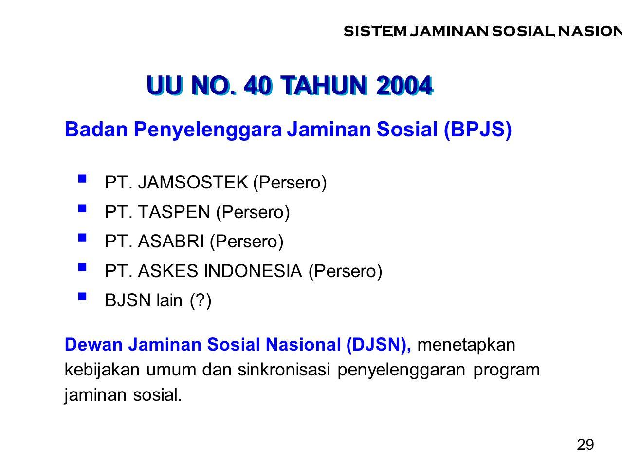 UU NO. 40 TAHUN 2004 Badan Penyelenggara Jaminan Sosial (BPJS)  PT. JAMSOSTEK (Persero)  PT. TASPEN (Persero)  PT. ASABRI (Persero)  PT. ASKES IND