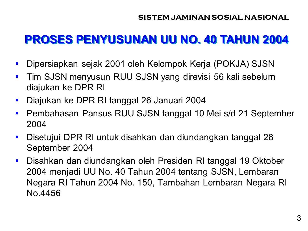 PROSES PENYUSUNAN UU NO. 40 TAHUN 2004  Dipersiapkan sejak 2001 oleh Kelompok Kerja (POKJA) SJSN  Tim SJSN menyusun RUU SJSN yang direvisi 56 kali s