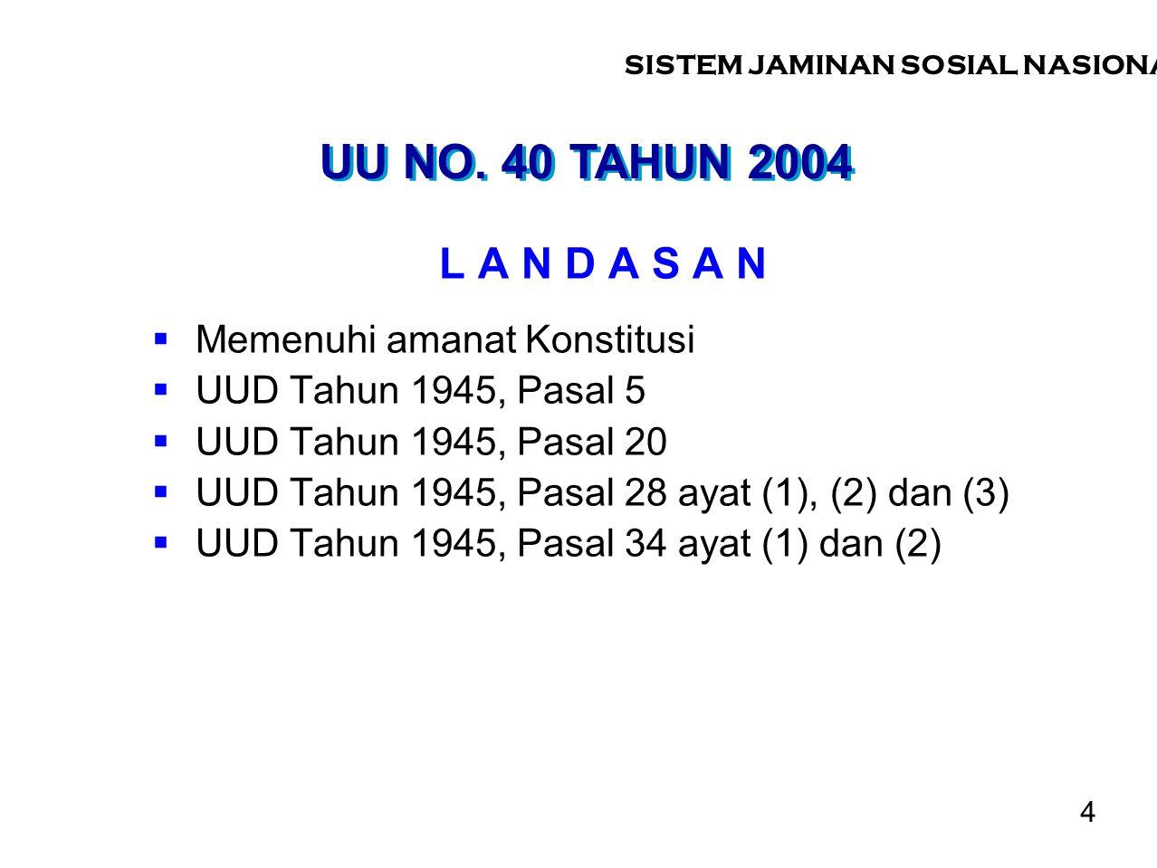 UU NO. 40 TAHUN 2004 L A N D A S A N  Memenuhi amanat Konstitusi  UUD Tahun 1945, Pasal 5  UUD Tahun 1945, Pasal 20  UUD Tahun 1945, Pasal 28 ayat