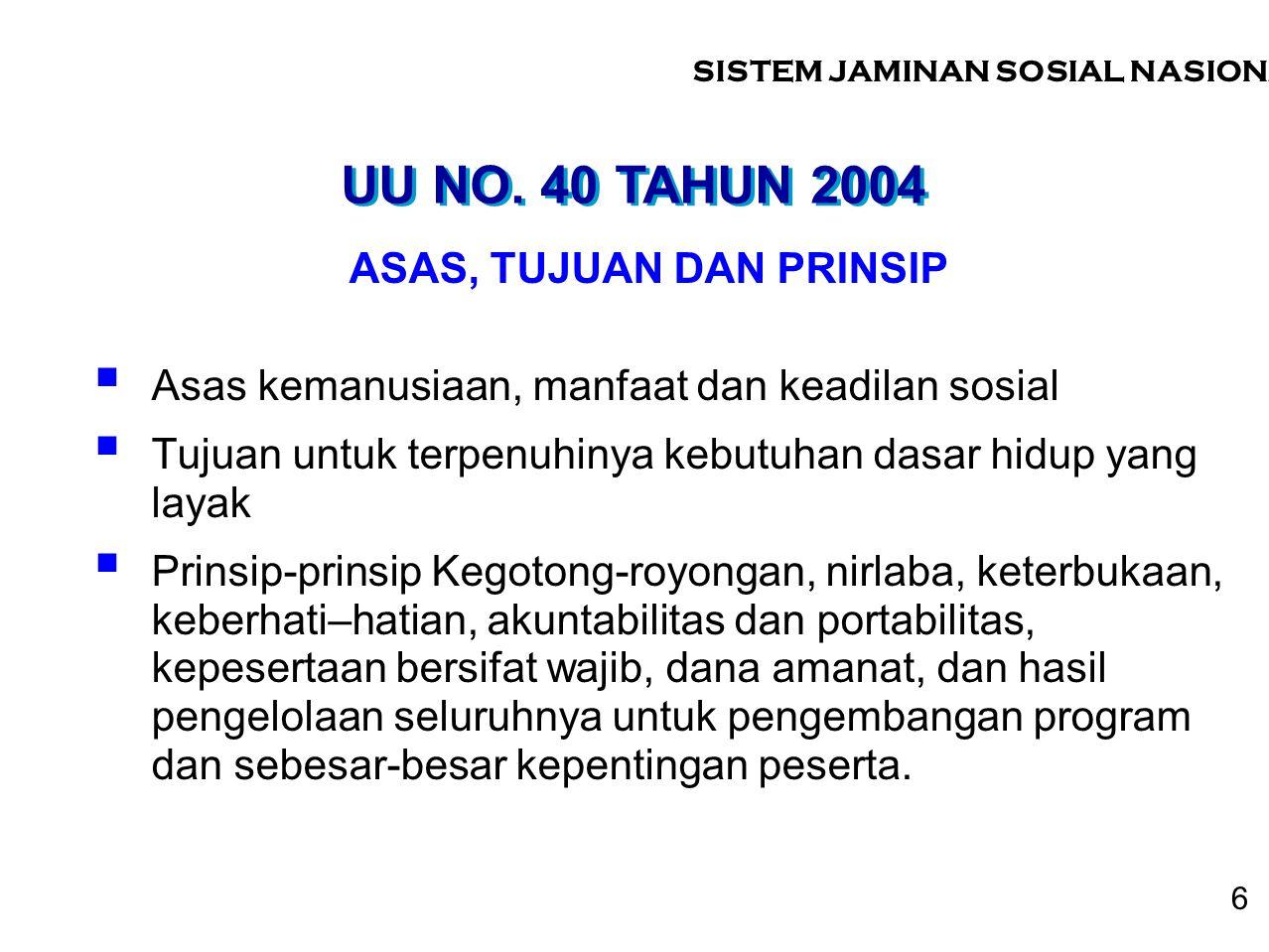 UU NO. 40 TAHUN 2004 ASAS, TUJUAN DAN PRINSIP  Asas kemanusiaan, manfaat dan keadilan sosial  Tujuan untuk terpenuhinya kebutuhan dasar hidup yang l