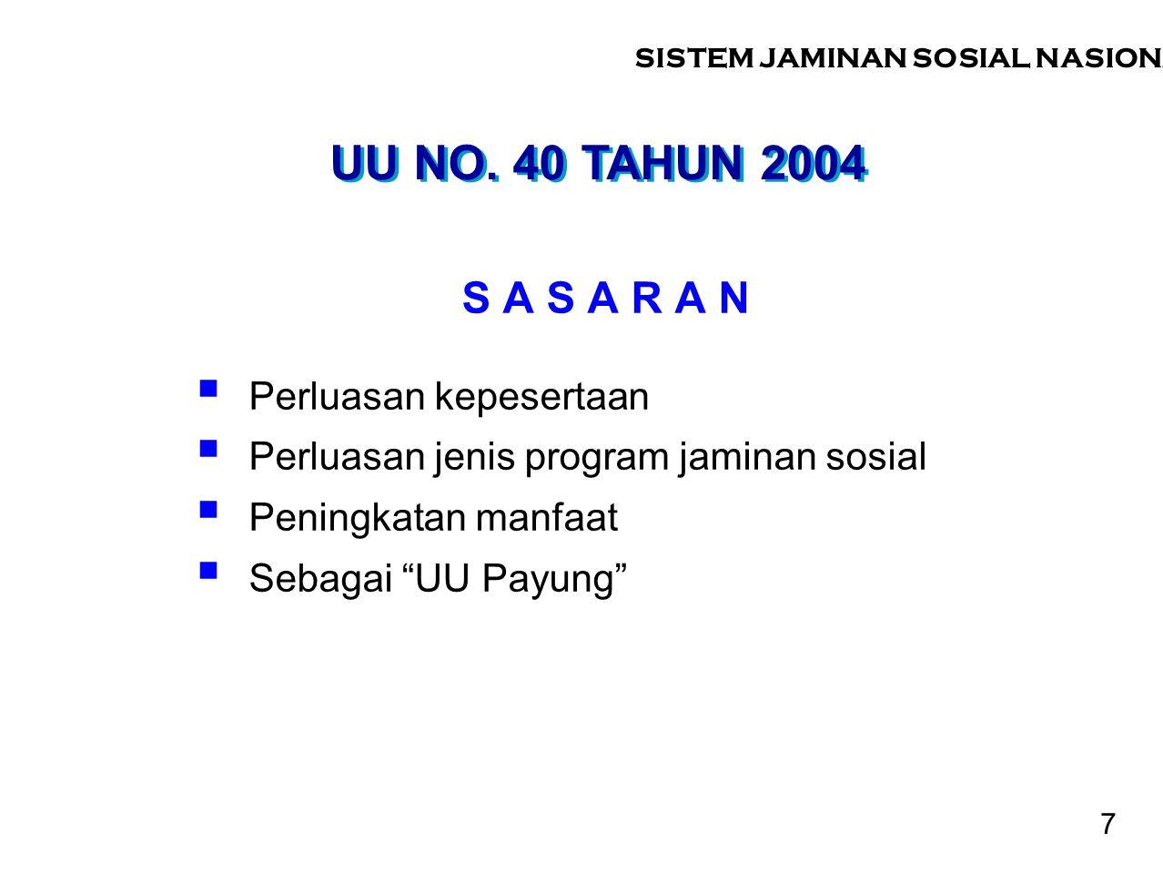 "UU NO. 40 TAHUN 2004 S A S A R A N  Perluasan kepesertaan  Perluasan jenis program jaminan sosial  Peningkatan manfaat  Sebagai ""UU Payung"" SISTEM"