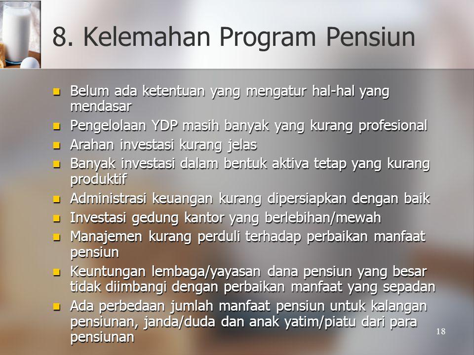 18 8. Kelemahan Program Pensiun  Belum ada ketentuan yang mengatur hal-hal yang mendasar  Pengelolaan YDP masih banyak yang kurang profesional  Ara