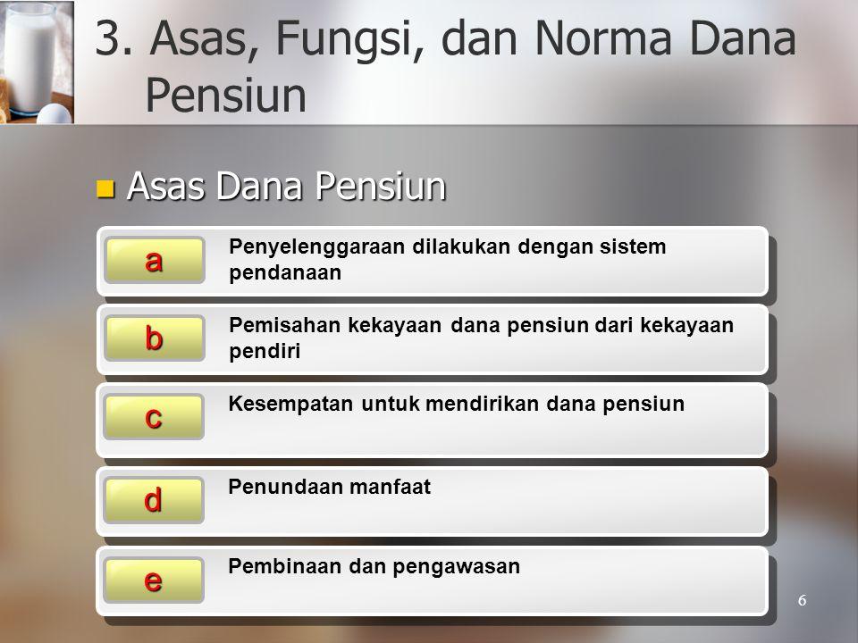 6 3. Asas, Fungsi, dan Norma Dana Pensiun  Asas Dana Pensiun a Penyelenggaraan dilakukan dengan sistem pendanaan b Pemisahan kekayaan dana pensiun da