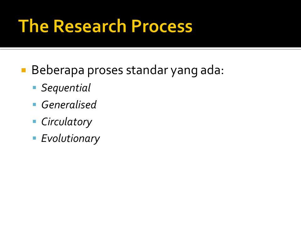  Beberapa proses standar yang ada:  Sequential  Generalised  Circulatory  Evolutionary