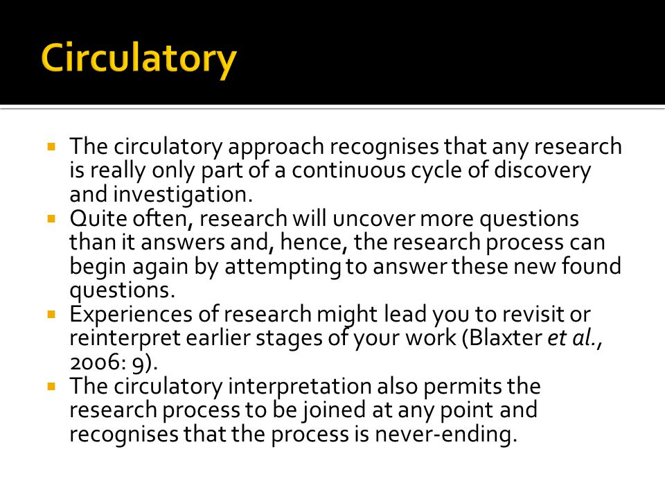  The circulatory approach recognises that any research is really only part of a continuous cycle of discovery and investigation.  Quite often, resea
