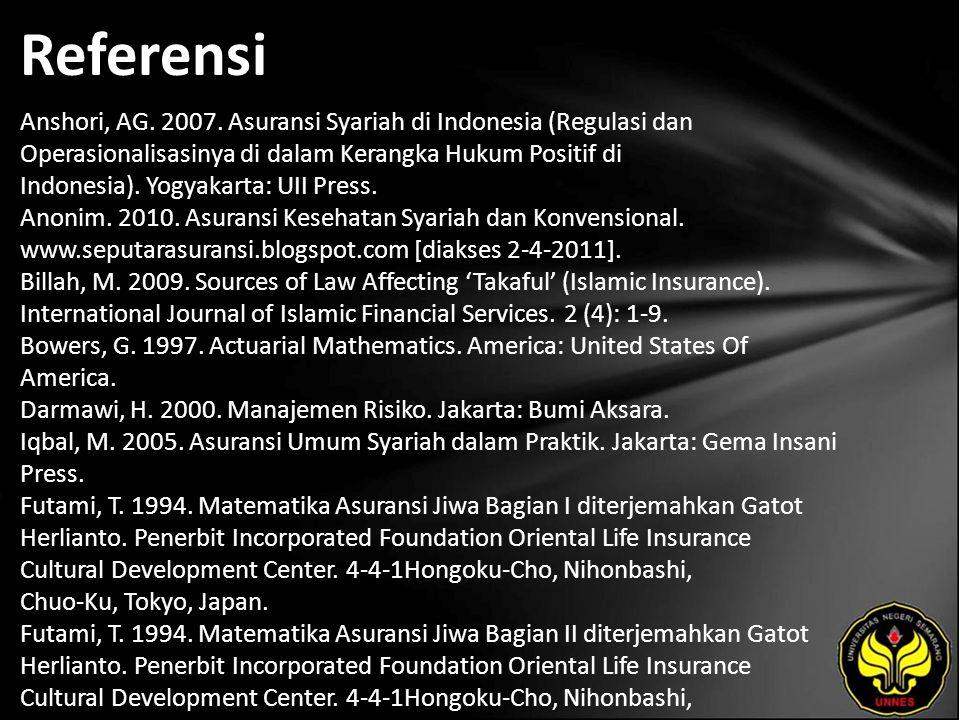 Referensi Anshori, AG. 2007.