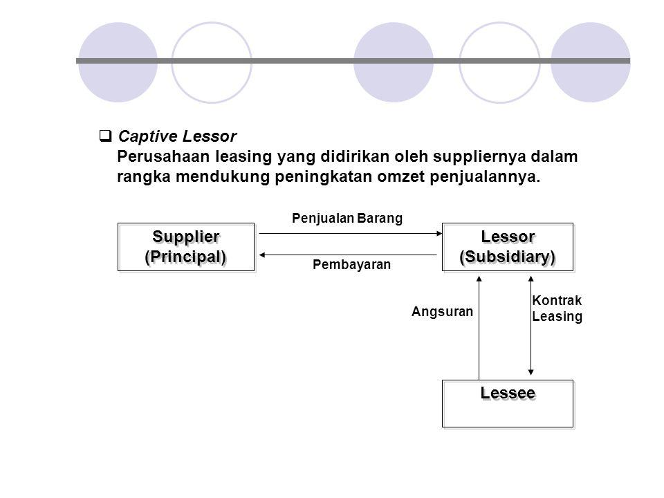  Captive Lessor Perusahaan leasing yang didirikan oleh suppliernya dalam rangka mendukung peningkatan omzet penjualannya. Supplier (Principal) Suppli