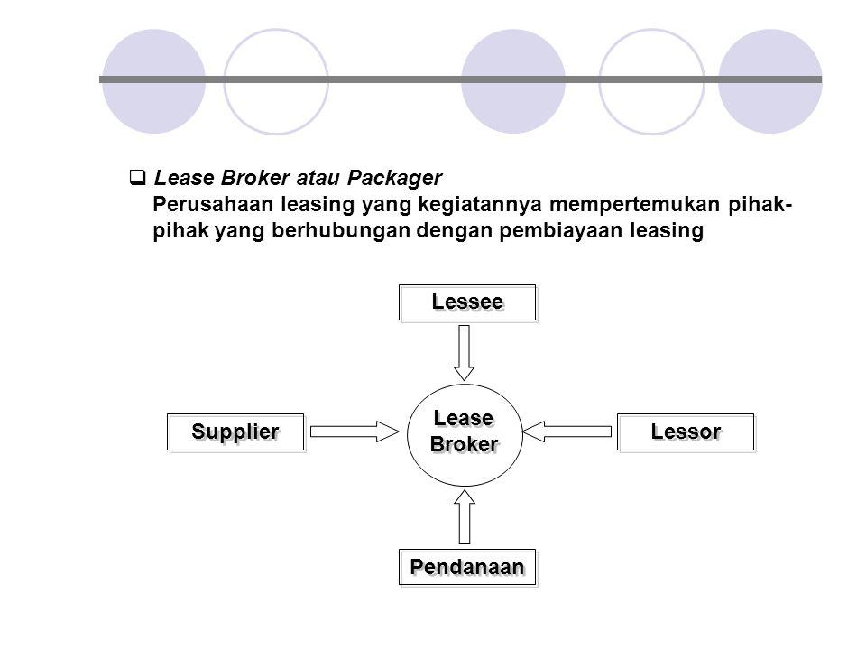  Lease Broker atau Packager Perusahaan leasing yang kegiatannya mempertemukan pihak- pihak yang berhubungan dengan pembiayaan leasing Supplier Lessor