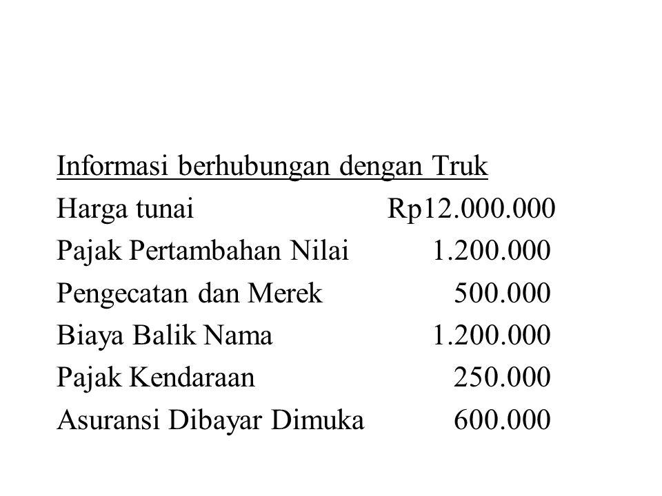 Informasi berhubungan dengan Truk Harga tunaiRp12.000.000 Pajak Pertambahan Nilai 1.200.000 Pengecatan dan Merek 500.000 Biaya Balik Nama 1.200.000 Pa