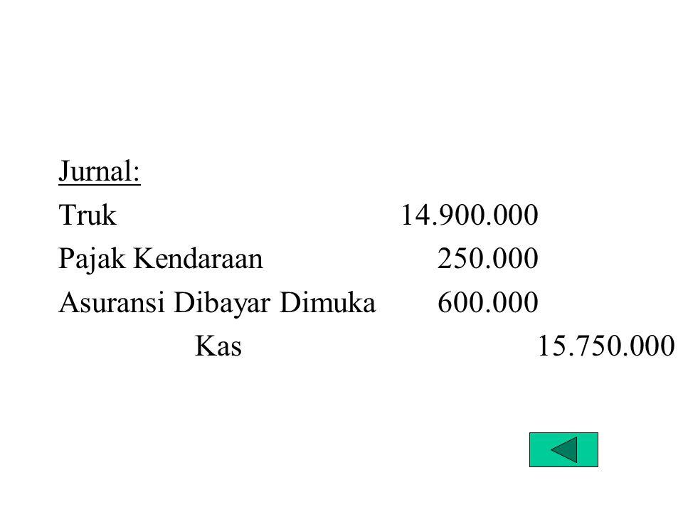 Jurnal: Truk 14.900.000 Pajak Kendaraan 250.000 Asuransi Dibayar Dimuka 600.000 Kas15.750.000