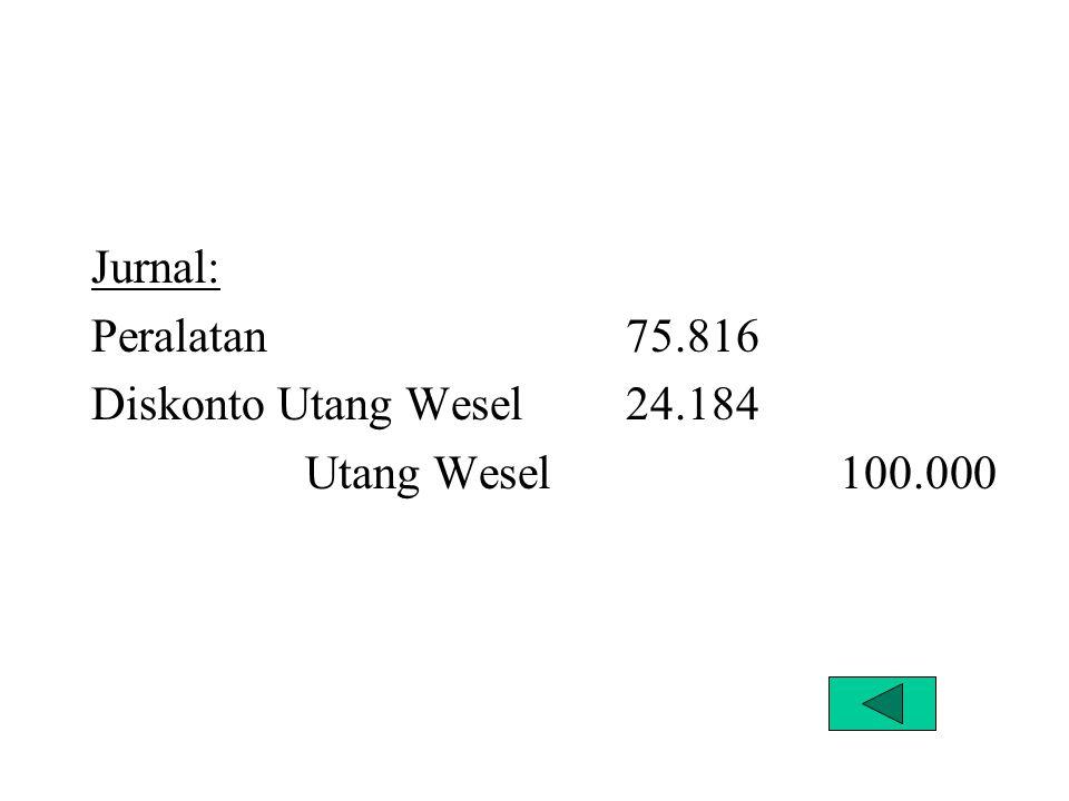 Jurnal: Peralatan75.816 Diskonto Utang Wesel 24.184 Utang Wesel100.000