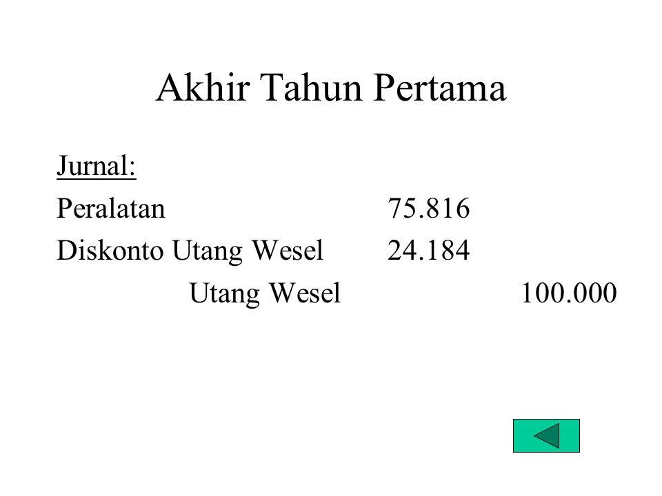 Akhir Tahun Pertama Jurnal: Peralatan75.816 Diskonto Utang Wesel 24.184 Utang Wesel100.000