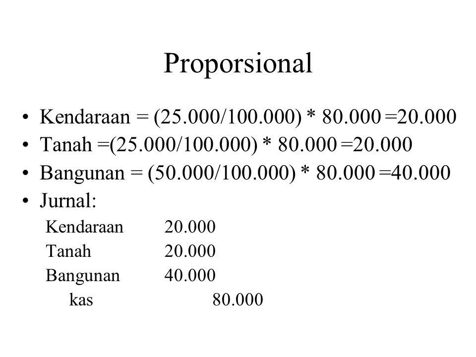 Proporsional •Kendaraan = (25.000/100.000) * 80.000 =20.000 •Tanah =(25.000/100.000) * 80.000 =20.000 •Bangunan = (50.000/100.000) * 80.000 =40.000 •Jurnal: Kendaraan20.000 Tanah20.000 Bangunan 40.000 kas80.000
