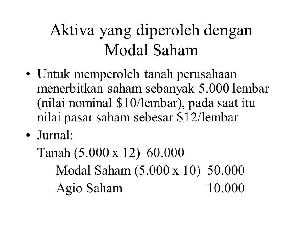 Aktiva yang diperoleh dengan Modal Saham •Untuk memperoleh tanah perusahaan menerbitkan saham sebanyak 5.000 lembar (nilai nominal $10/lembar), pada saat itu nilai pasar saham sebesar $12/lembar •Jurnal: Tanah (5.000 x 12)60.000 Modal Saham (5.000 x 10) 50.000 Agio Saham10.000