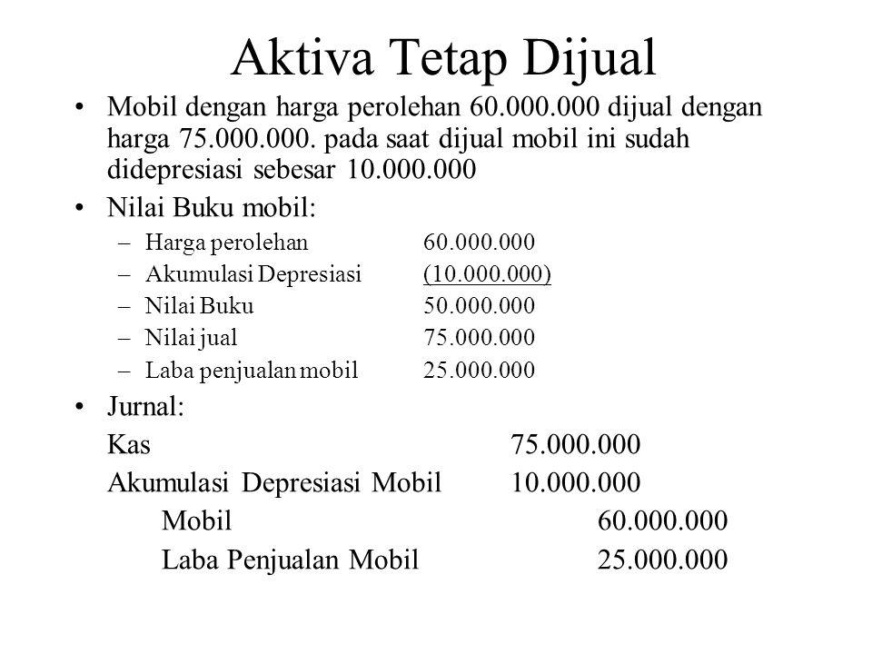 Aktiva Tetap Dijual •Mobil dengan harga perolehan 60.000.000 dijual dengan harga 75.000.000. pada saat dijual mobil ini sudah didepresiasi sebesar 10.