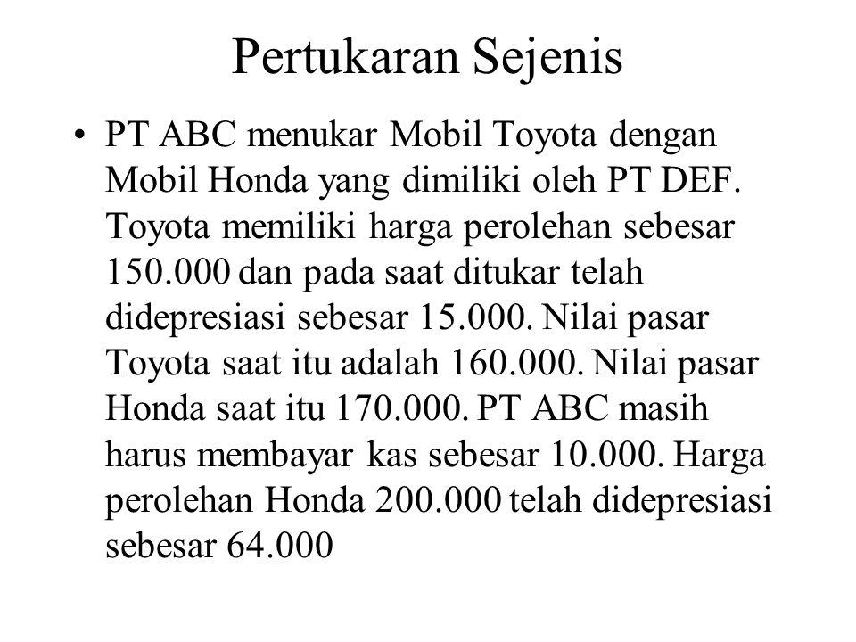 Pertukaran Sejenis •PT ABC menukar Mobil Toyota dengan Mobil Honda yang dimiliki oleh PT DEF.