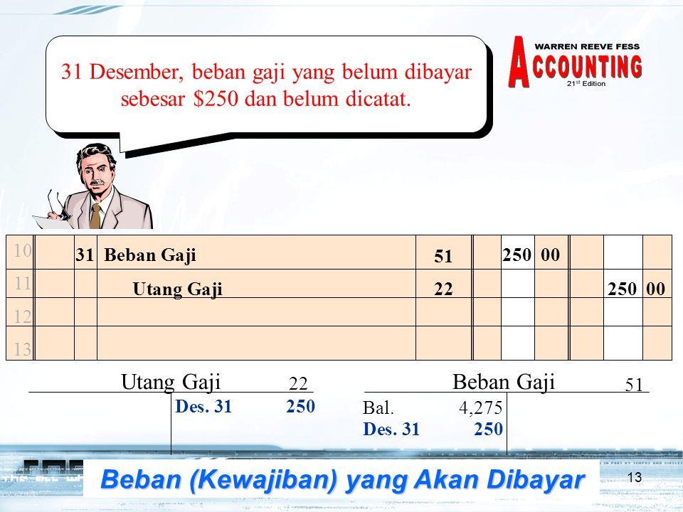 13 31 Desember, beban gaji yang belum dibayar sebesar $250 dan belum dicatat. 10 11 12 13 31Beban Gaji250 00 Utang Gaji250 00 Des. 31250 51 22 Utang G