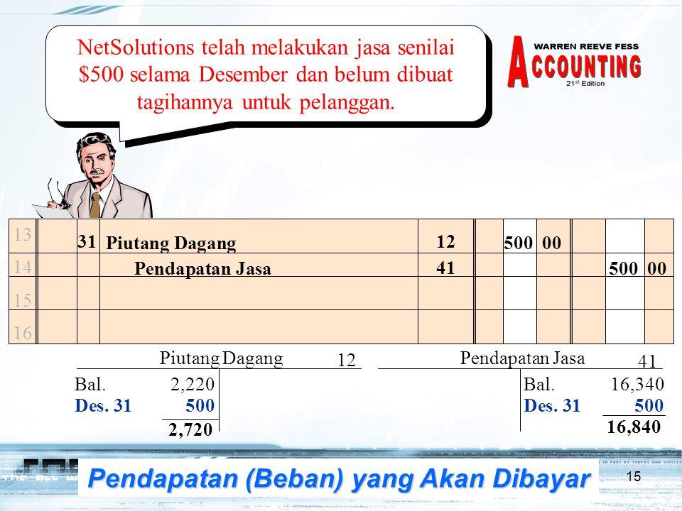 15 NetSolutions telah melakukan jasa senilai $500 selama Desember dan belum dibuat tagihannya untuk pelanggan. 13 14 15 16 31 Piutang Dagang500 00 Pen