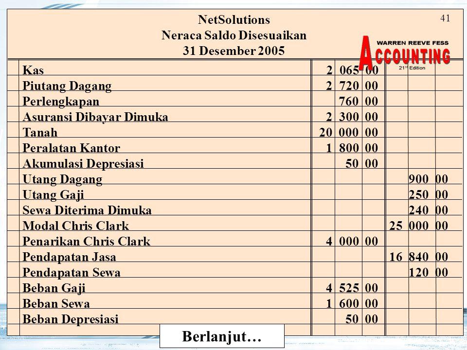 20 NetSolutions Neraca Saldo Disesuaikan 31 Desember 2005 Kas2 065 00 Piutang Dagang2 720 00 Perlengkapan760 00 Asuransi Dibayar Dimuka2 300 00 Tanah2
