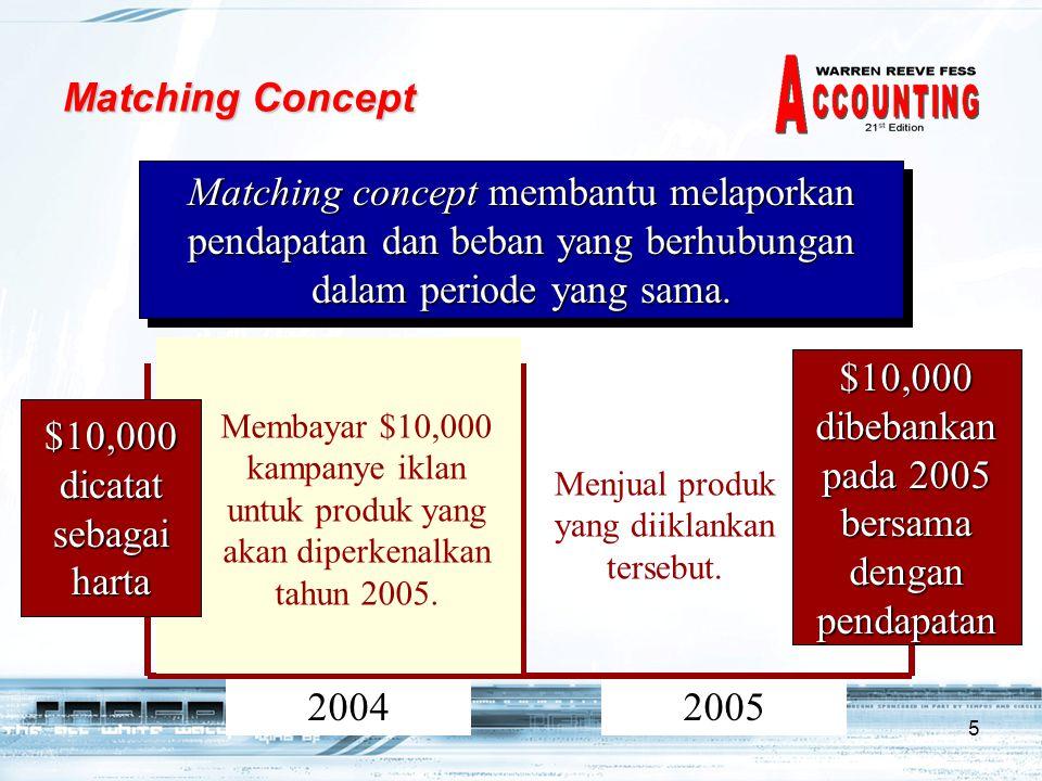5 Matching Concept Matching concept membantu melaporkan pendapatan dan beban yang berhubungan dalam periode yang sama. 20042005 Paid $10,000 for an ad