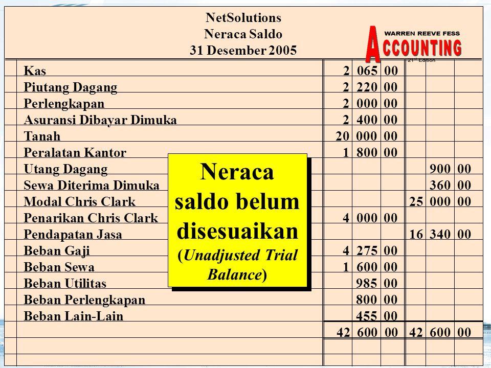 6 NetSolutions Neraca Saldo 31 Desember 2005 Kas2 065 00 Piutang Dagang2 220 00 Perlengkapan2 000 00 Asuransi Dibayar Dimuka2 400 00 Tanah20 000 00 Pe