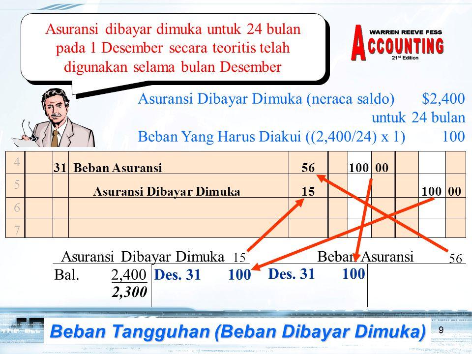 9 Asuransi dibayar dimuka untuk 24 bulan pada 1 Desember secara teoritis telah digunakan selama bulan Desember Asuransi Dibayar Dimuka (neraca saldo)$