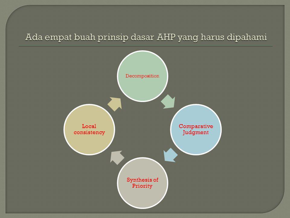  solusi yang diberikan oleh sistem AHP cukup akurat dan mendekati kemampuan manusia dalam mengambil keputusan.