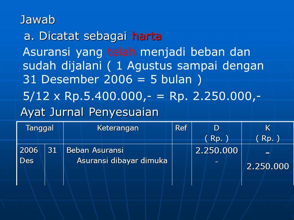 TanggalKeteranganRefD ( Rp. ) K 2006Des31 Beban Asuransi Asuransi dibayar dimuka Asuransi dibayar dimuka2.250.000--2.250.000 Jawab Ayat Jurnal Penyesu