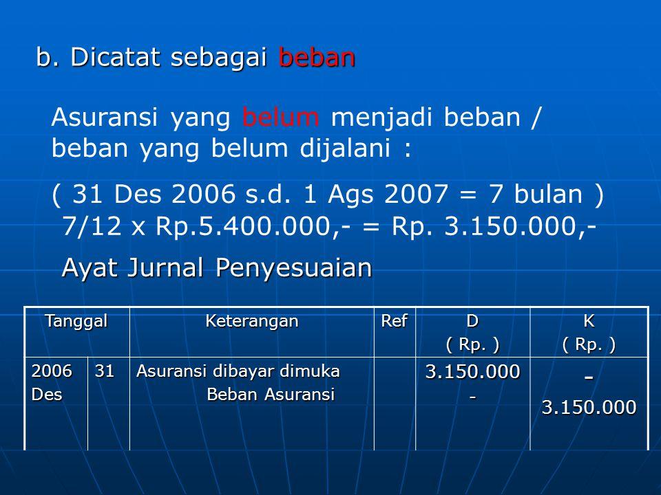 b. Dicatat sebagai beban TanggalKeteranganRefD ( Rp. ) K 2006Des31 Asuransi dibayar dimuka Beban Asuransi Beban Asuransi3.150.000--3.150.000 Ayat Jurn