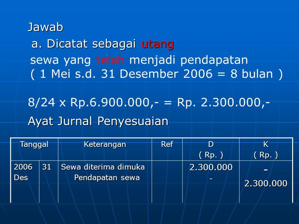 TanggalKeteranganRefD ( Rp. ) K 2006Des31 Sewa diterima dimuka Pendapatan sewa Pendapatan sewa2.300.000--2.300.000 Jawab Ayat Jurnal Penyesuaian a. Di