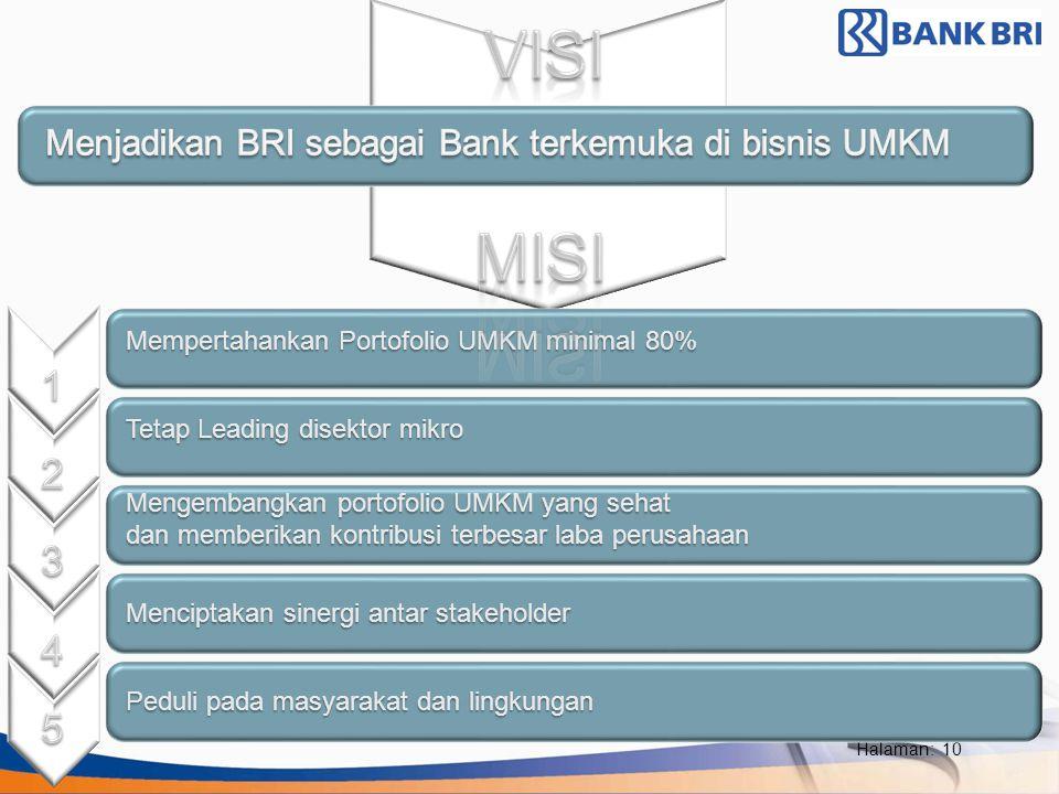 Halaman: 10 Mempertahankan Portofolio UMKM minimal 80% Tetap Leading disektor mikro Mengembangkan portofolio UMKM yang sehat dan memberikan kontribusi