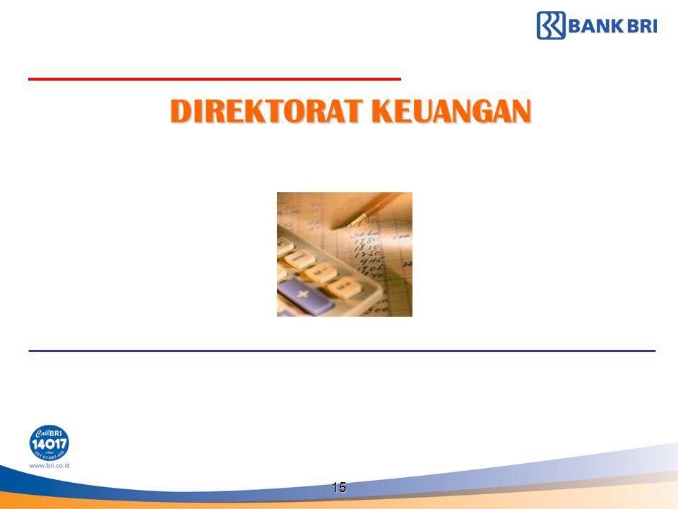 15 DIREKTORAT KEUANGAN PT. BANK RAKYAT INDONESIA (Persero) Tbk. Jakarta, April 2010