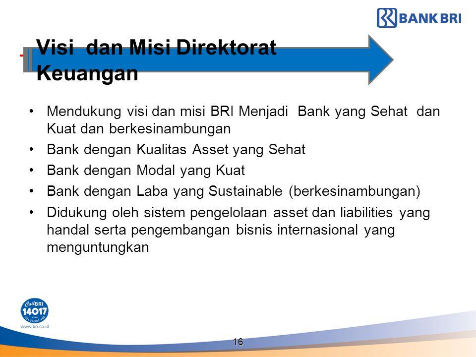 16 •Mendukung visi dan misi BRI Menjadi Bank yang Sehat dan Kuat dan berkesinambungan •Bank dengan Kualitas Asset yang Sehat •Bank dengan Modal yang K