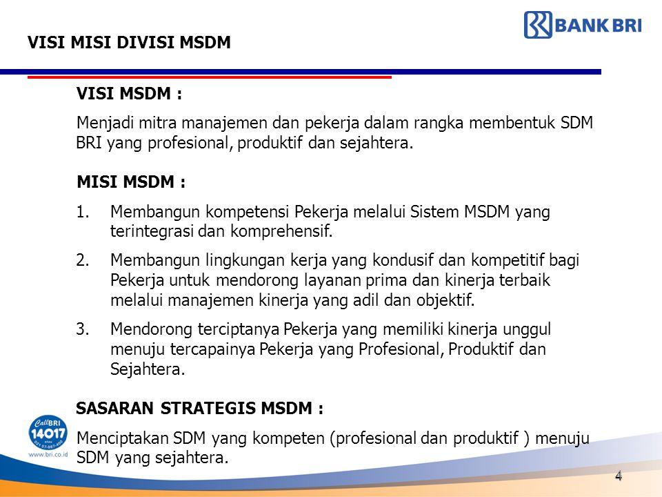 4 VISI MISI DIVISI MSDM VISI MSDM : Menjadi mitra manajemen dan pekerja dalam rangka membentuk SDM BRI yang profesional, produktif dan sejahtera. MISI