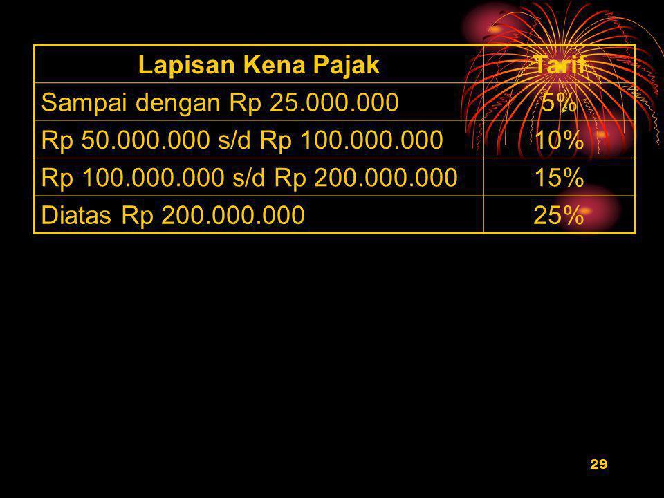 29 Lapisan Kena PajakTarif Sampai dengan Rp 25.000.0005% Rp 50.000.000 s/d Rp 100.000.00010% Rp 100.000.000 s/d Rp 200.000.00015% Diatas Rp 200.000.00025%