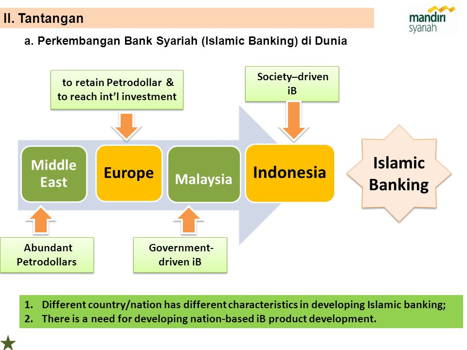1.Different country/nation has different characteristics in developing Islamic banking; 2.There is a need for developing nation-based iB product development.