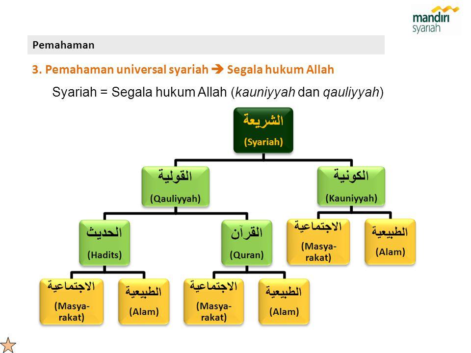 Syariah = Segala hukum Allah (kauniyyah dan qauliyyah) Pemahaman 3. Pemahaman universal syariah  Segala hukum Allah