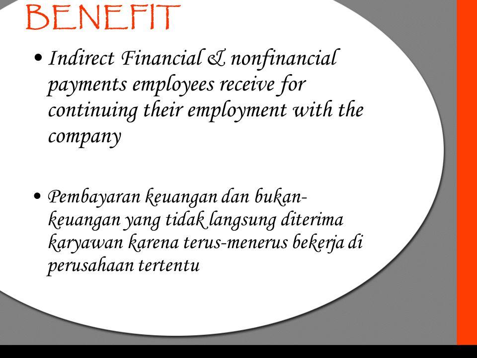 Benefit = Program pelayanan kesejahteraan karyawan