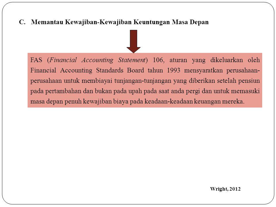 C. Memantau Kewajiban-Kewajiban Keuntungan Masa Depan FAS (Financial Accounting Statement) 106, aturan yang dikeluarkan oleh Financial Accounting Stan