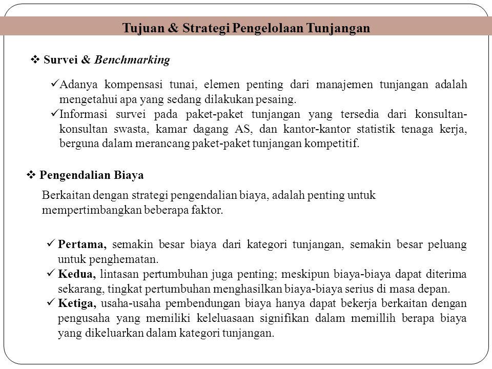 Tujuan & Strategi Pengelolaan Tunjangan  Survei & Benchmarking  Adanya kompensasi tunai, elemen penting dari manajemen tunjangan adalah mengetahui a